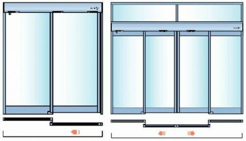 Все типы автоматических дверей
